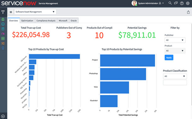 ServiceNow Launches Software Asset Management