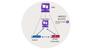 Alcatel-Lucent Launches Unified Access