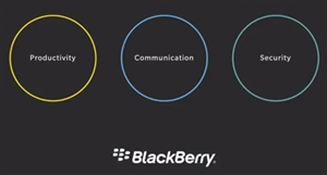 Unmatched Productivity and Security with BlackBerry Experience