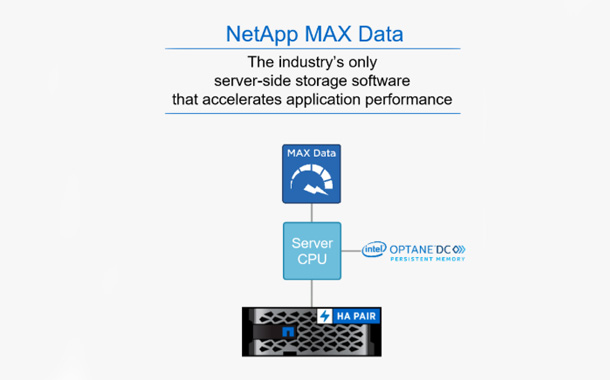 NetApp Accelerates Access to Critical Business Data with Ultrafast Performance