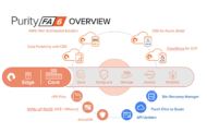 Pure Storage unveils Purity 6.0 for FlashArray, focuses on agile data services