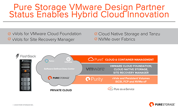 Pure Storage, VMware expand partnership to accelerate hybrid cloud adoption